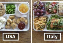 kids school lunches world
